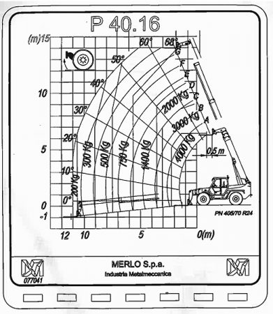 Telehandler 16m Merlo P40.16 load chart
